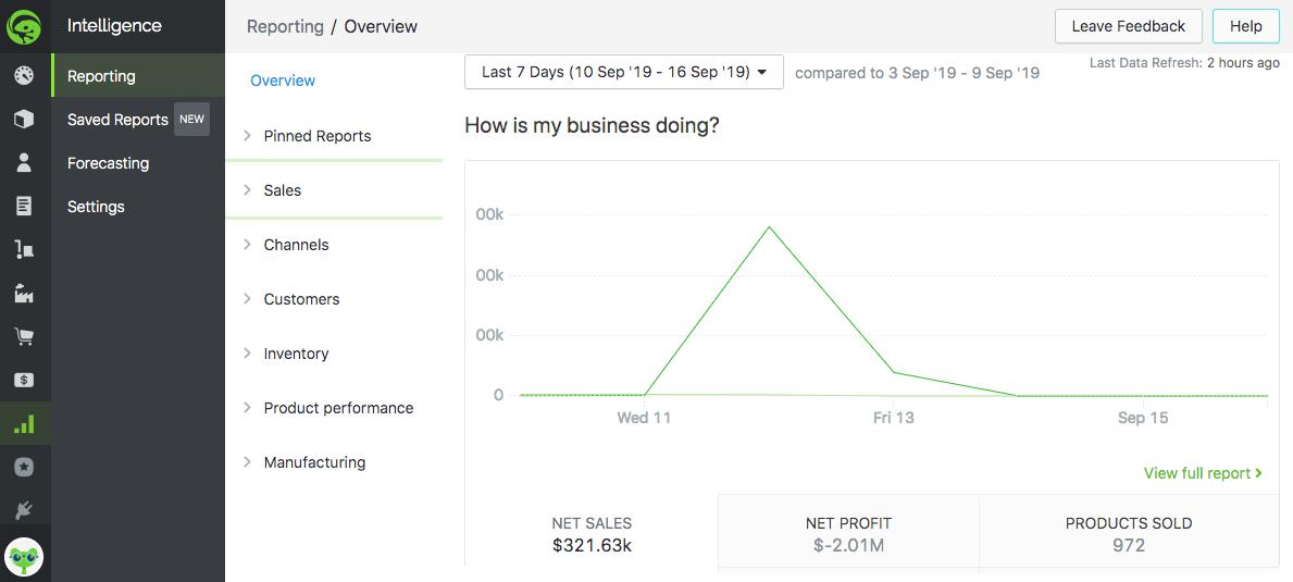 Screenshot-TradeGecko-warehouse-management-software-dashboard