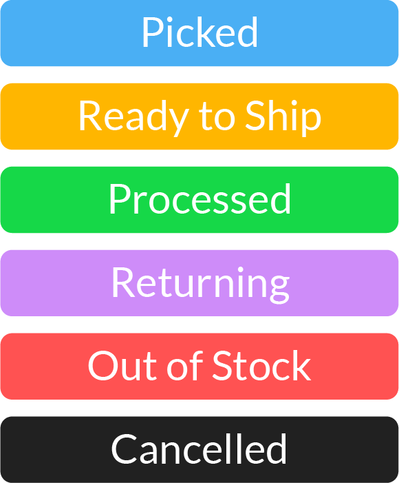 Various order statuses. From top: Picked, Ready to Ship, Processed, Returning, Out of Stock, Cancelled.